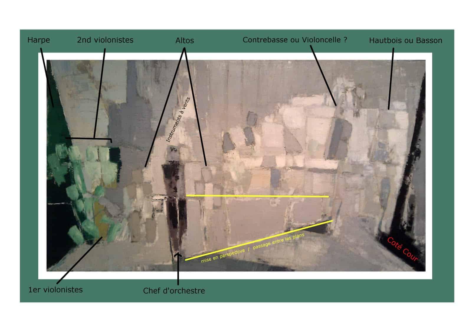 638713244f8 Ce serait dangereusement réducteur (photo « explicative » ) de vouloir  retrouver une figuration là où le peintre a volontairement brouillé les  pistes pour ...