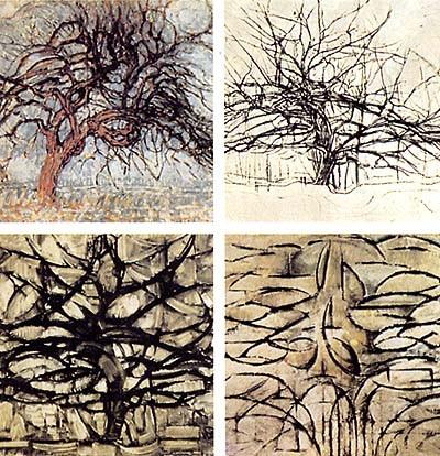 Piet Mondrian Arbres